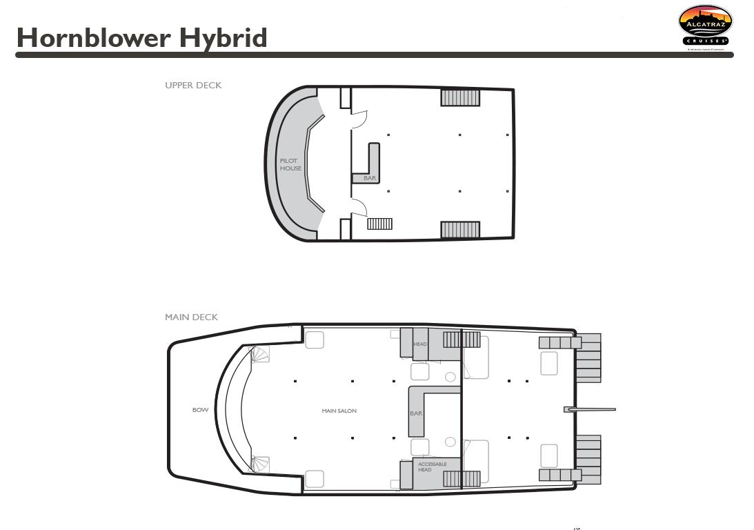 HornblowerHybrid